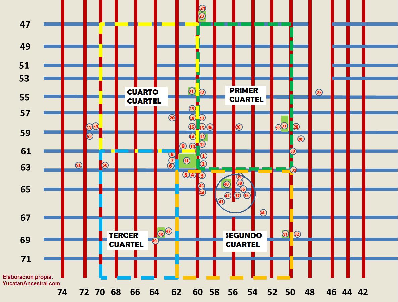 Plano de la Ciudad de Mérida