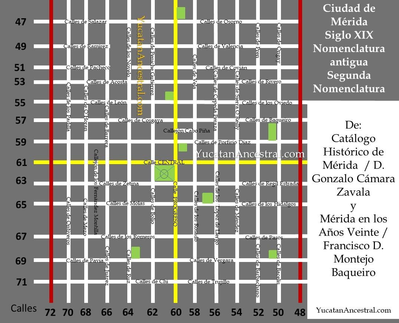 Nomenclaturas de la Ciudad de Mérida Yucatán
