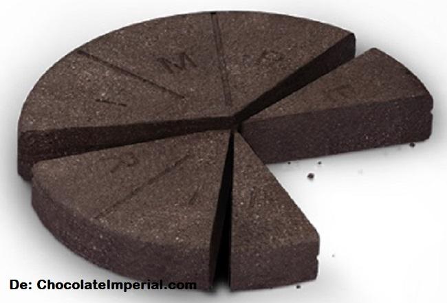 Primer molino de cacao en Yucatán 1843